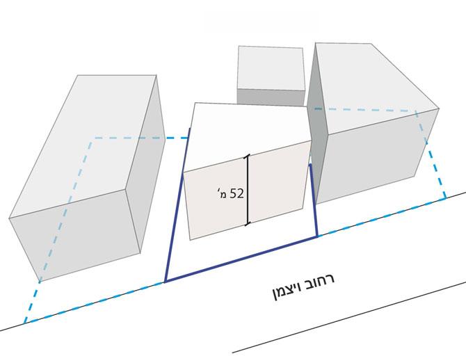 דיאגרמה 1 - נפח מקסימלי