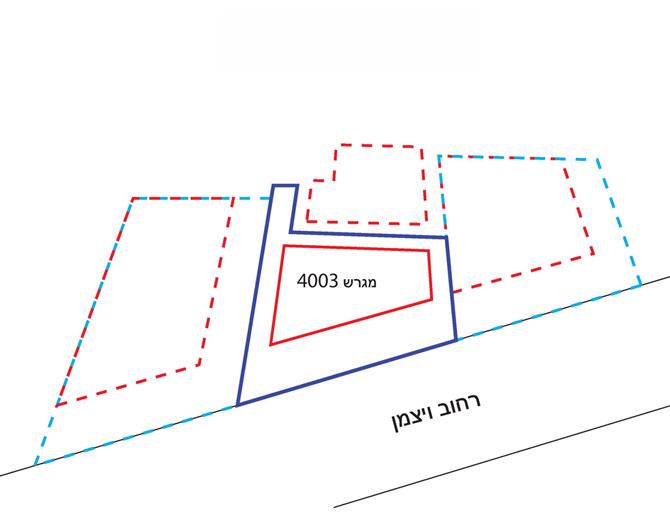 דיאגרמה 3 - קווי בנין