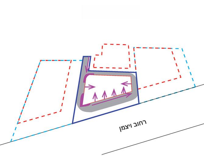 דיאגרמה 4 - תנועת הולכי רגל