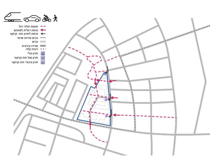 סכמת תנועה וקשרים עירוניים