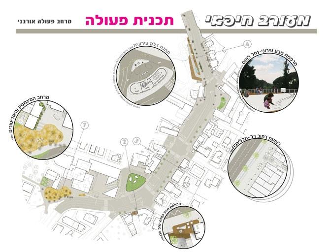 mercaz-hacarmel-overall-map