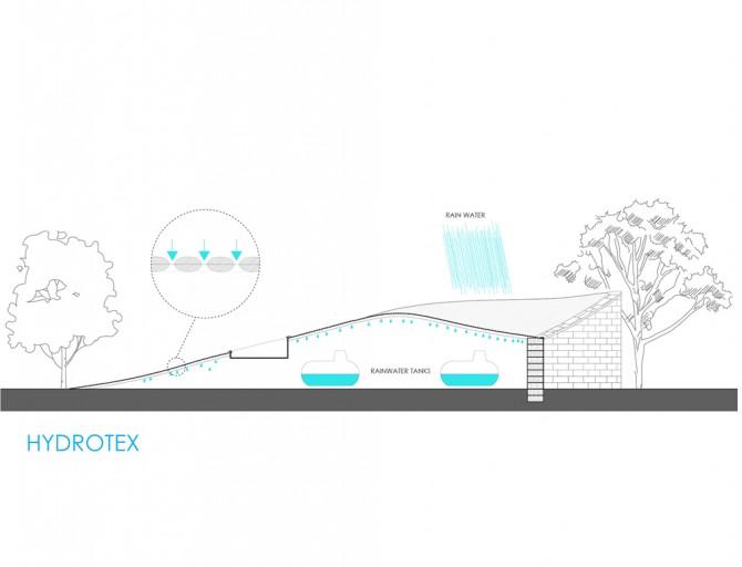 משטח מחלחל מאפשר שימוש חוזר במי גשם